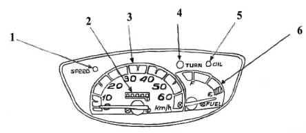 Инструкция По Эксплуатации Honda Tact Af 24 - фото 4